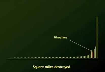 hiroshima-square-miles-destroyed